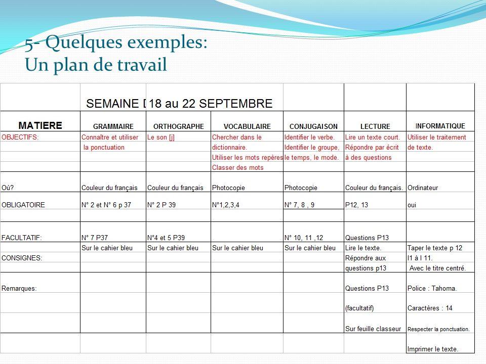 5- Quelques exemples: Un plan de travail