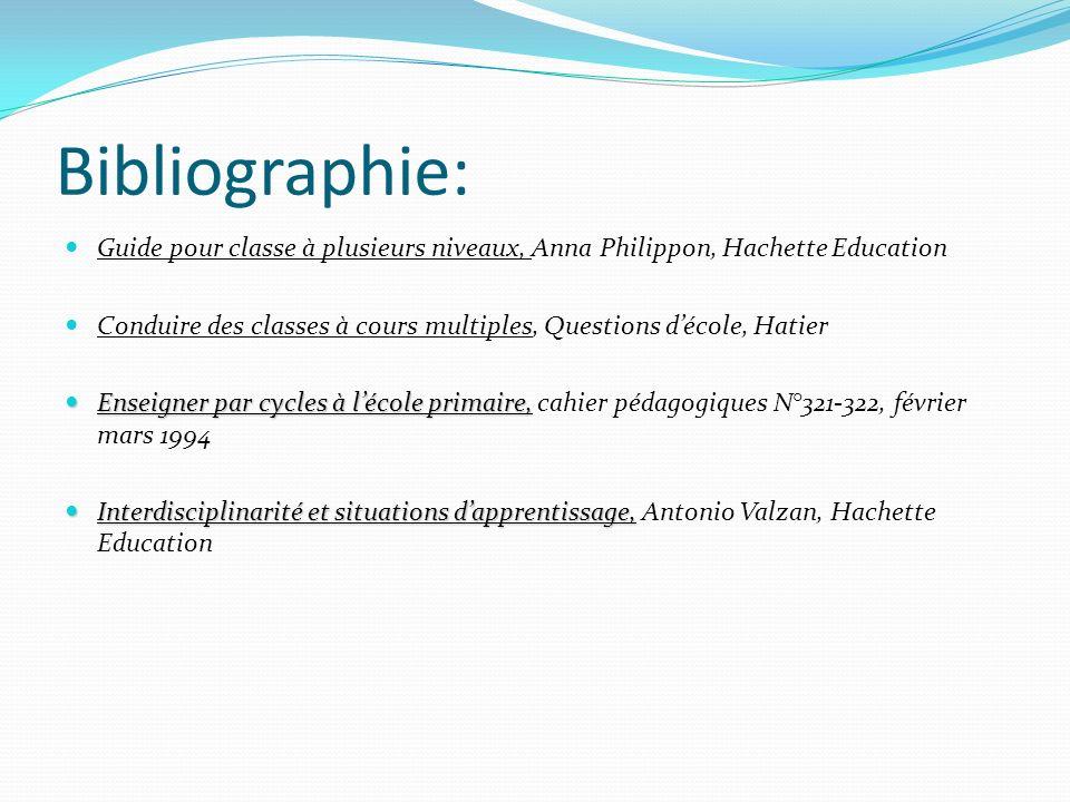 Bibliographie: Guide pour classe à plusieurs niveaux, Anna Philippon, Hachette Education.