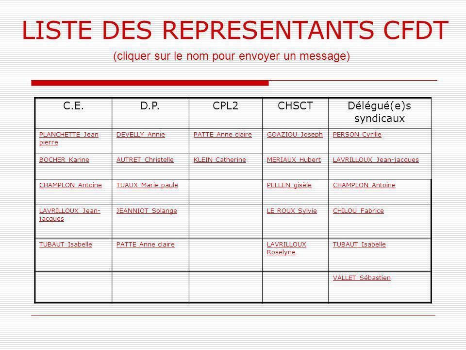 LISTE DES REPRESENTANTS CFDT