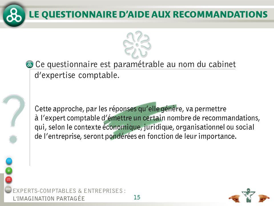 LE QUESTIONNAIRE D'AIDE AUX RECOMMANDATIONS