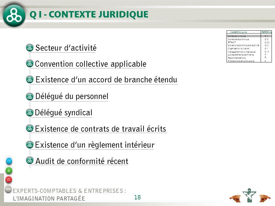 Q II - CONTEXTE ECONOMIQUE