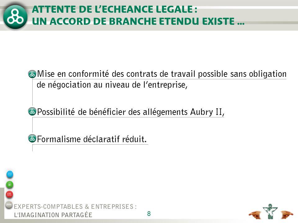 ATTENTE DE L'ECHEANCE LEGALE : IL N 'EXISTE PAS D'ACCORD DE BRANCHE ETENDU ...