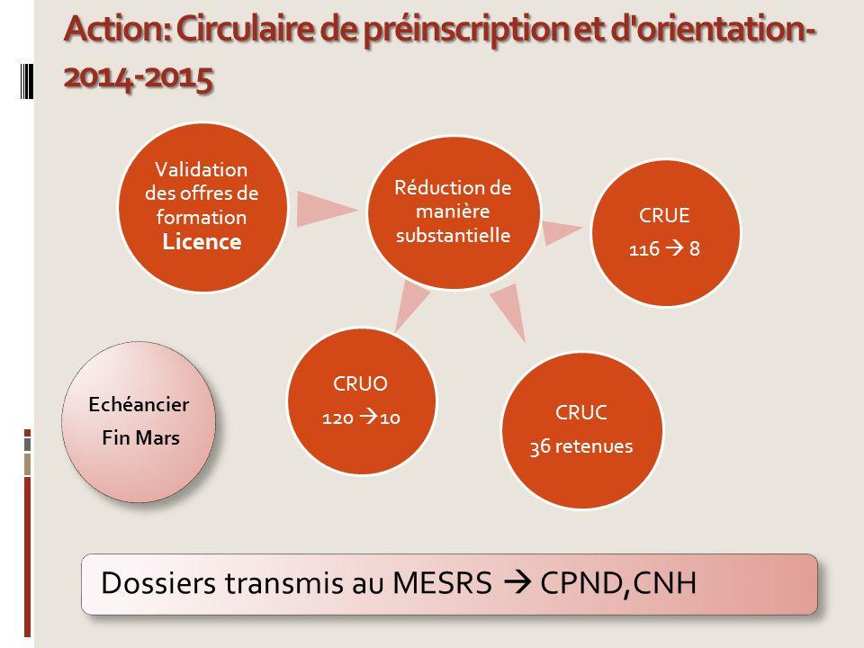 Action: Circulaire de préinscription et d orientation-2014-2015