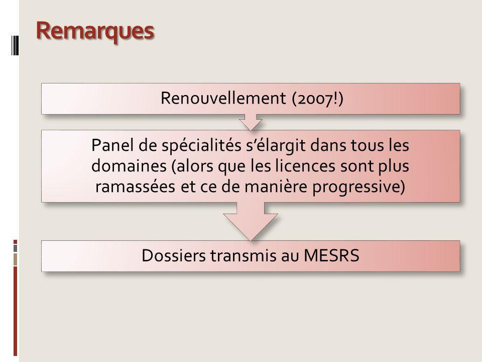 Dossiers transmis au MESRS