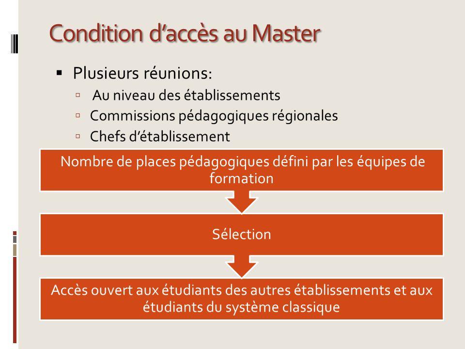 Condition d'accès au Master