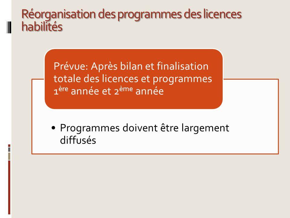 Réorganisation des programmes des licences habilités
