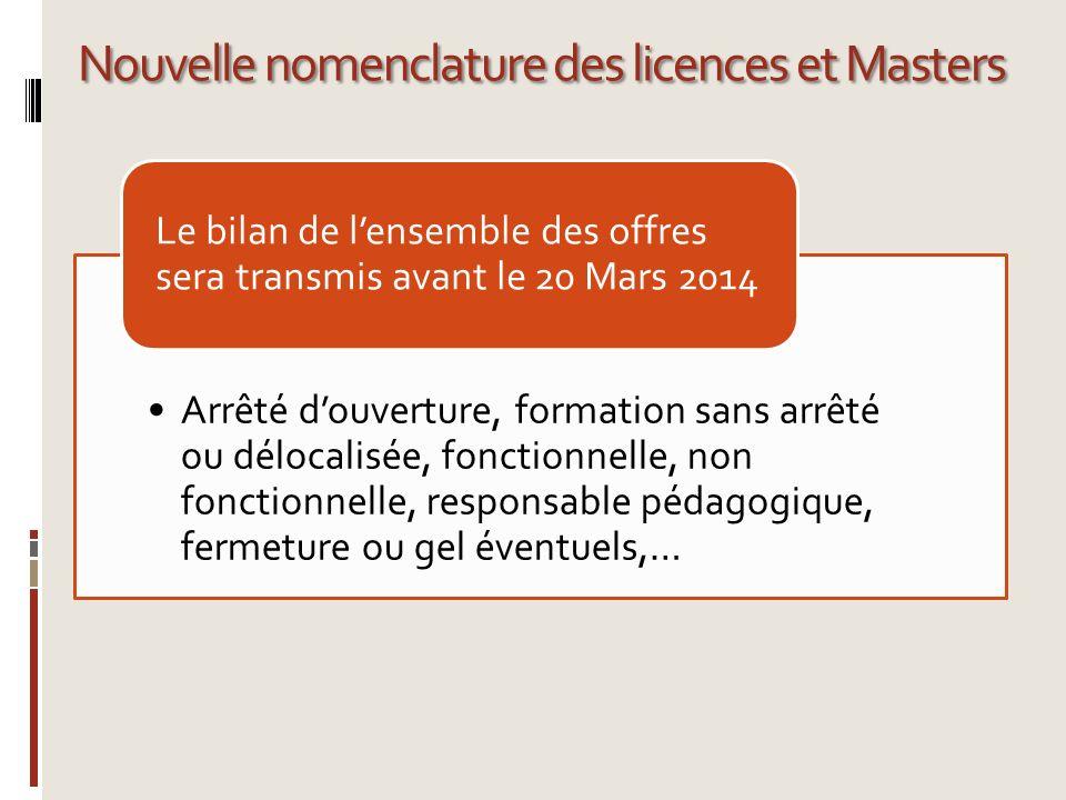 Nouvelle nomenclature des licences et Masters