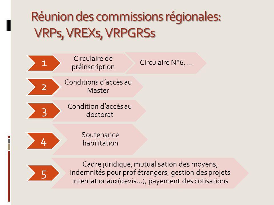 Réunion des commissions régionales: VRPs, VREXs, VRPGRSs