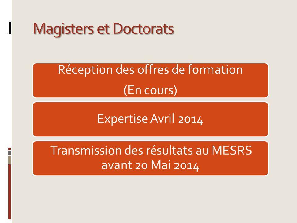 Magisters et Doctorats