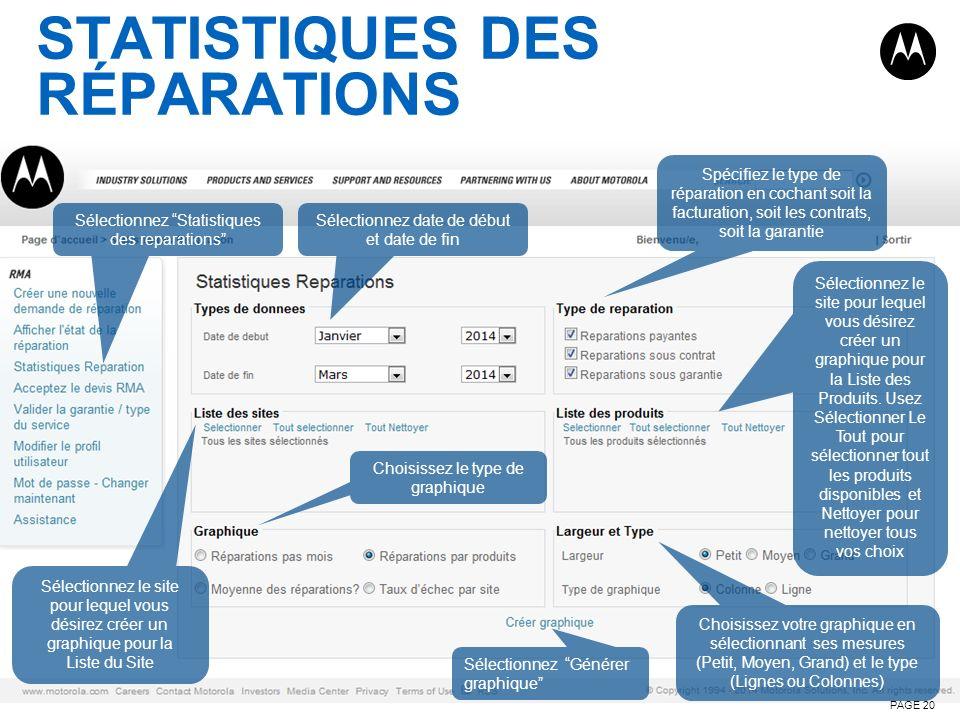 STATISTIQUES DES RÉPARATIONS