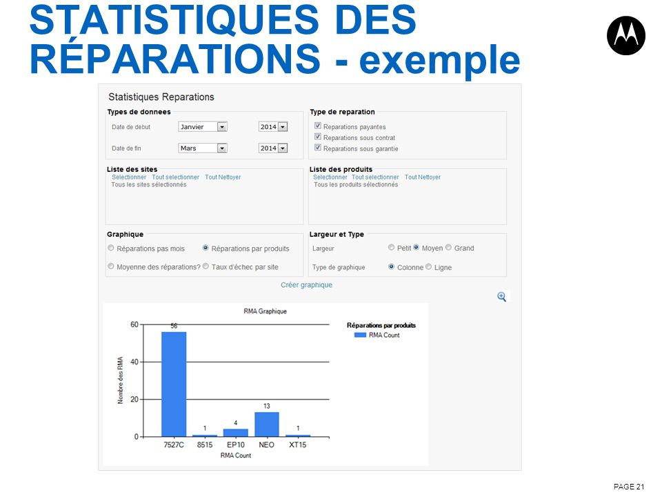 STATISTIQUES DES RÉPARATIONS - exemple