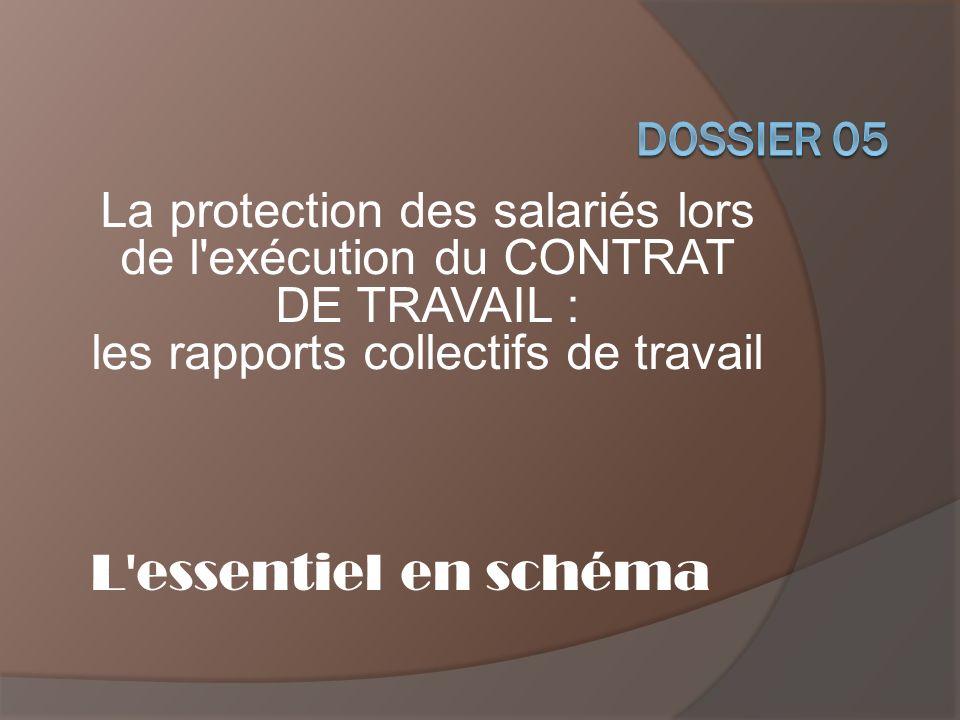 DOSSIER 05 La protection des salariés lors de l exécution du CONTRAT DE TRAVAIL : les rapports collectifs de travail.