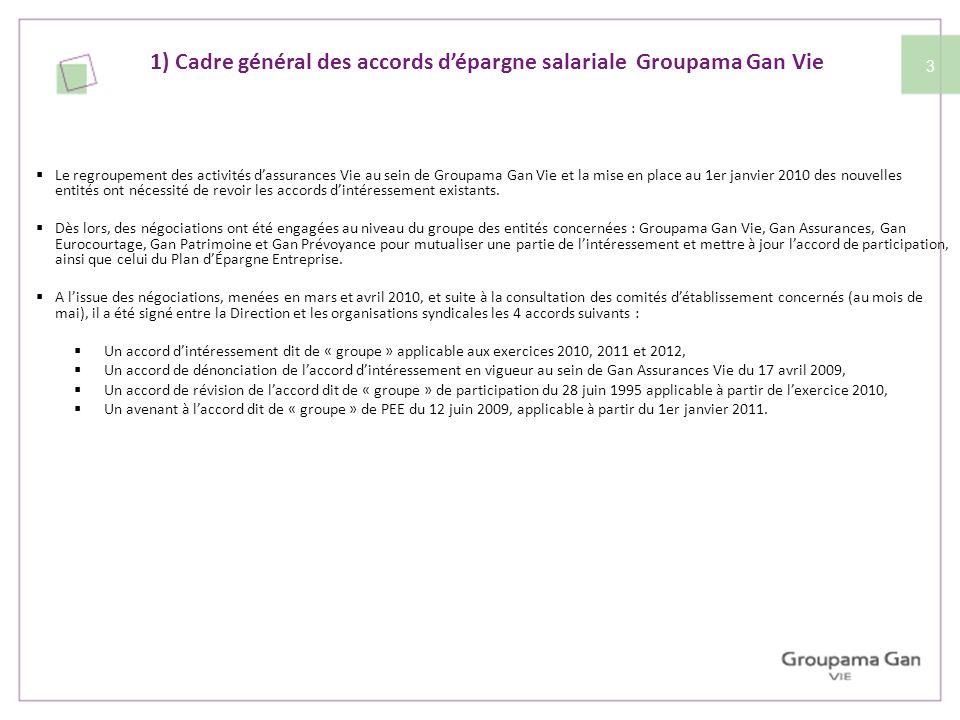 1) Cadre général des accords d'épargne salariale Groupama Gan Vie