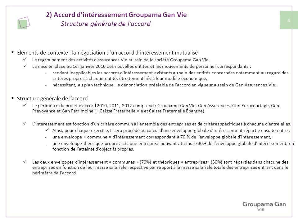 2) Accord d'intéressement Groupama Gan Vie Structure générale de l'accord