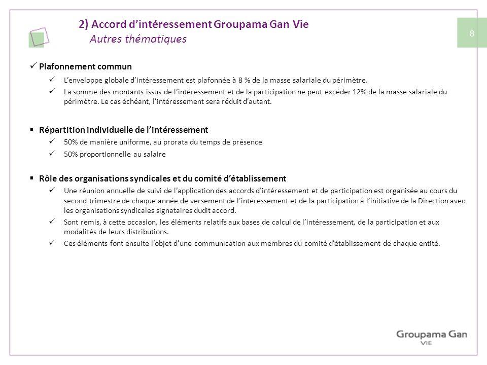 2) Accord d'intéressement Groupama Gan Vie Autres thématiques