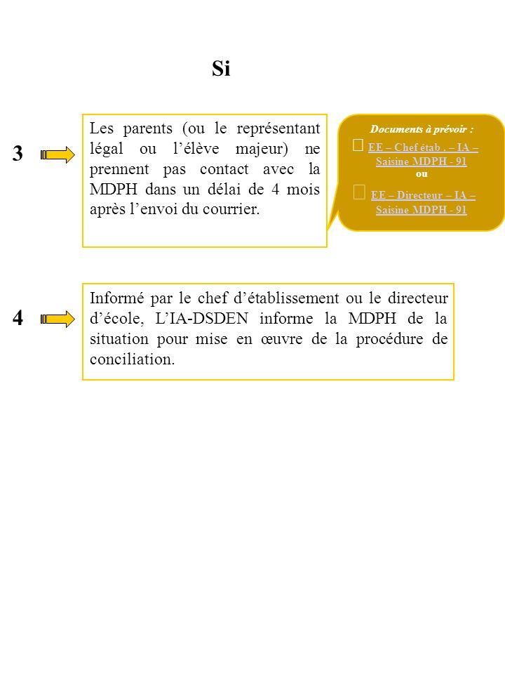  EE – Directeur – IA – Saisine MDPH - 91 3