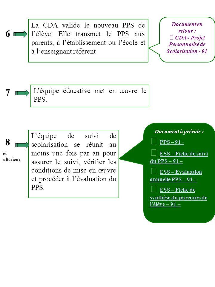  CDA - Projet Personnalisé de Scolarisation - 91