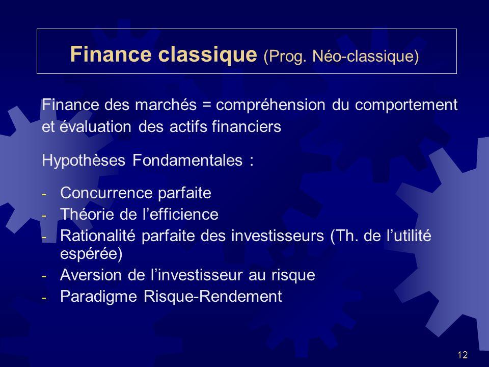 Finance classique (Prog. Néo-classique)