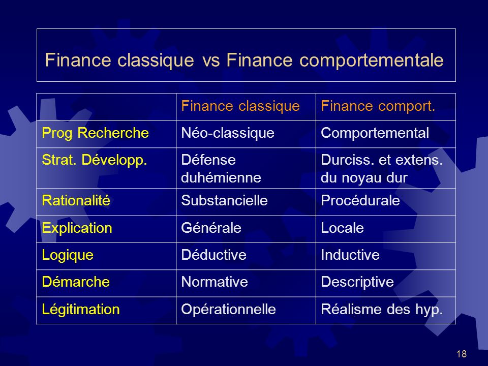 Finance classique vs Finance comportementale