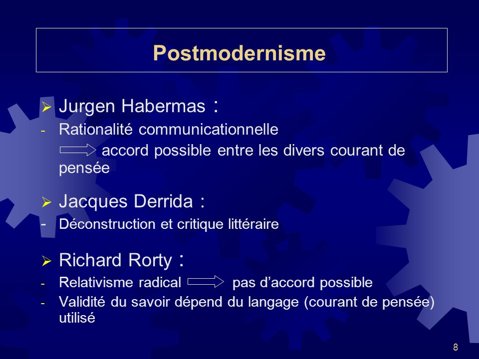 Postmodernisme Jurgen Habermas : Jacques Derrida : Richard Rorty :