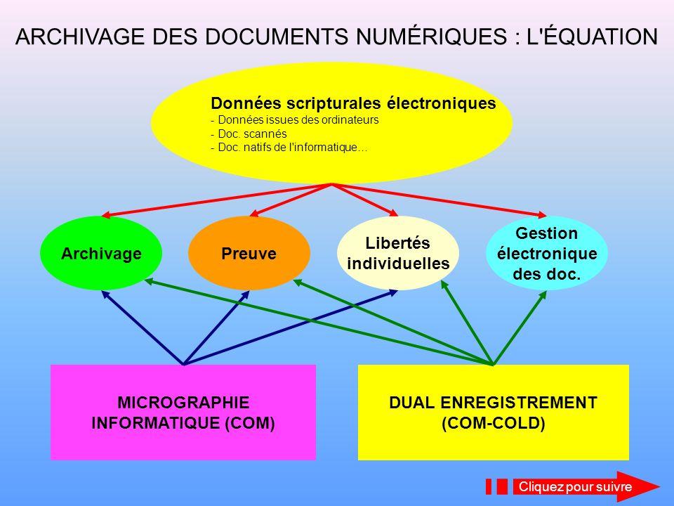 ARCHIVAGE DES DOCUMENTS NUMÉRIQUES : L ÉQUATION
