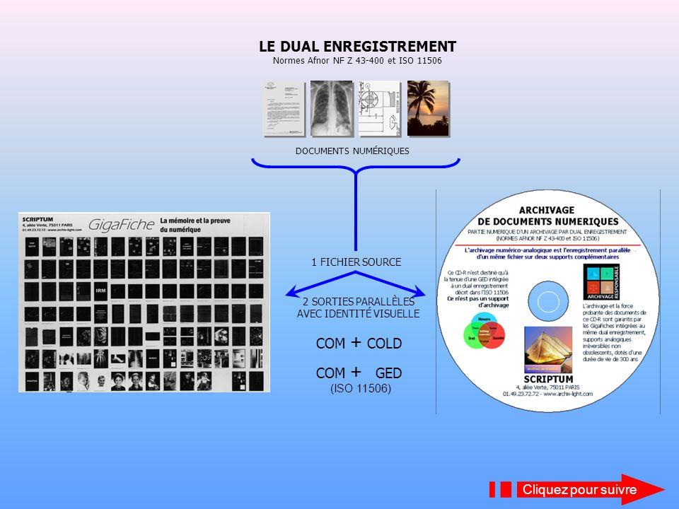 + LE DUAL ENREGISTREMENT Normes Afnor NF Z 43-400 et ISO 11506 COLD