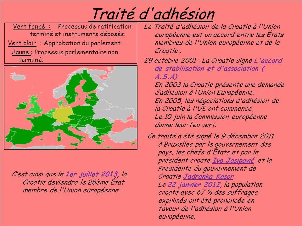 Vert foncé : Processus de ratification terminé et instruments déposés.