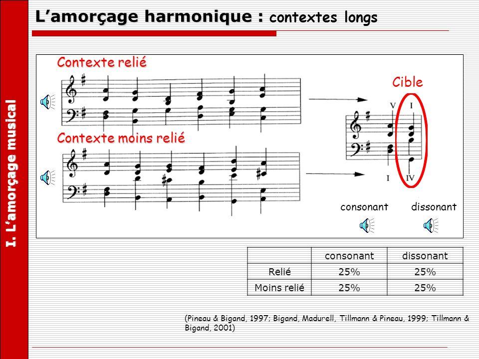 L'amorçage harmonique : contextes longs