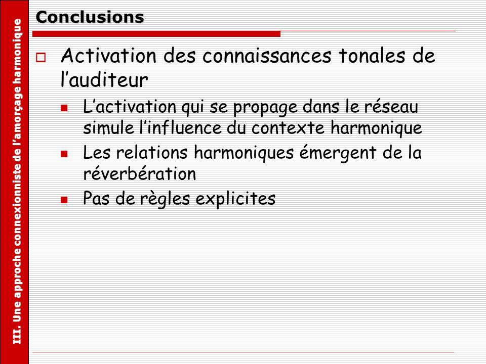 III. Une approche connexionniste de l'amorçage harmonique