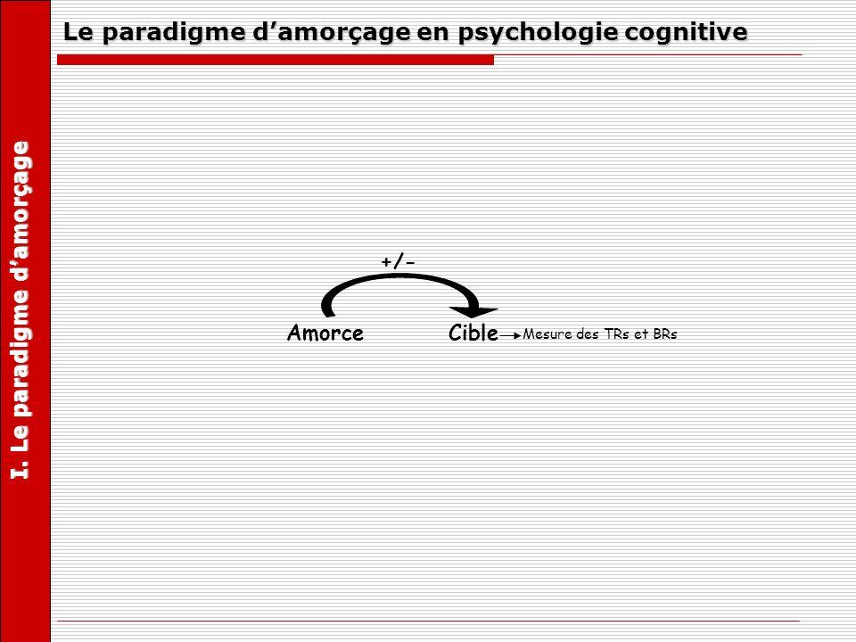 Le paradigme d'amorçage en psychologie cognitive