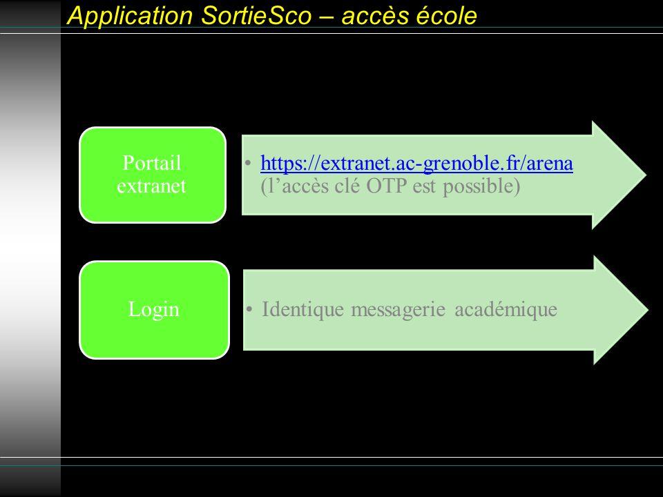 Application SortieSco – accès école