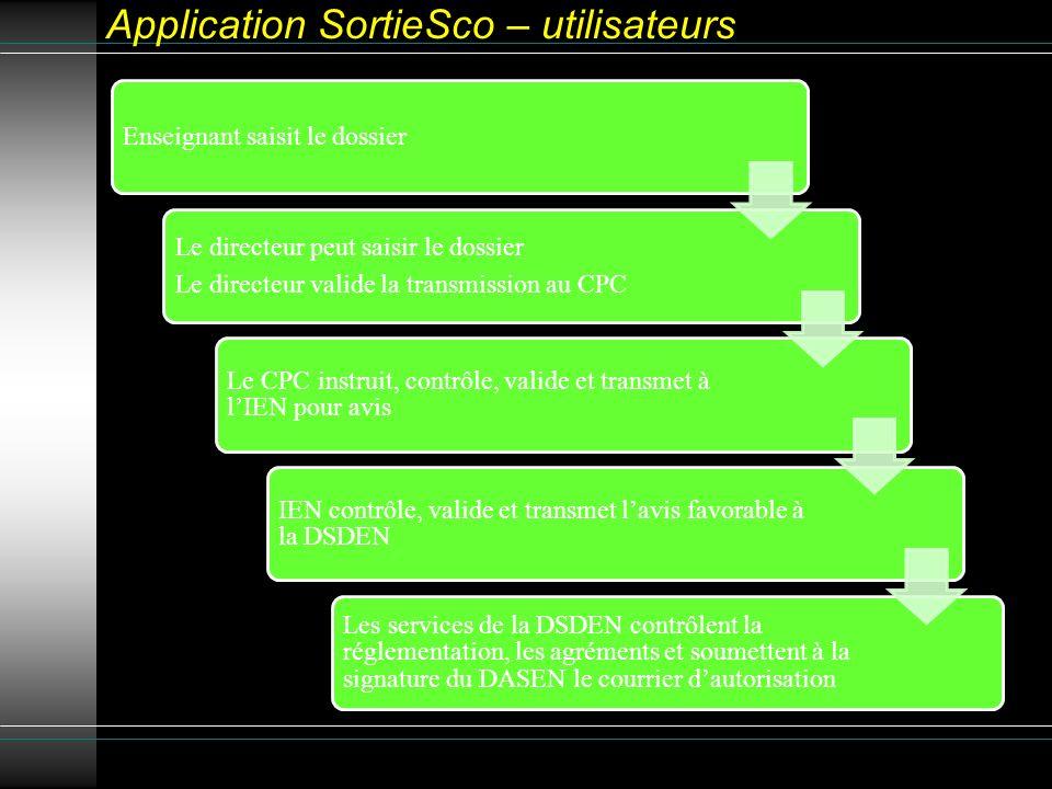 Application SortieSco – utilisateurs