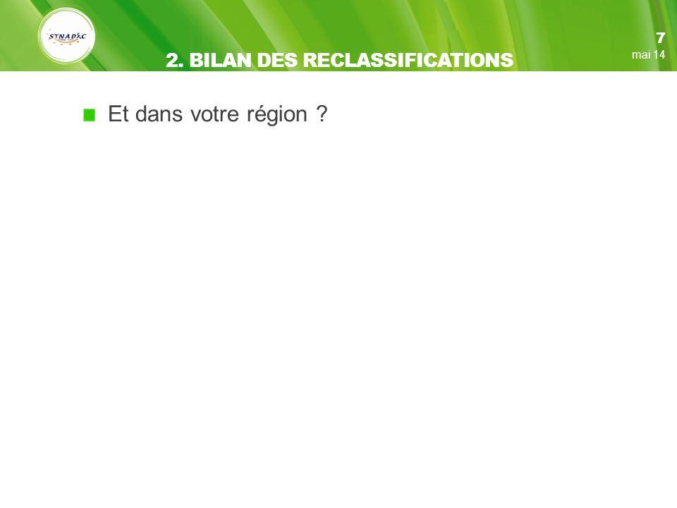 2. BILAN DES RECLASSIFICATIONS
