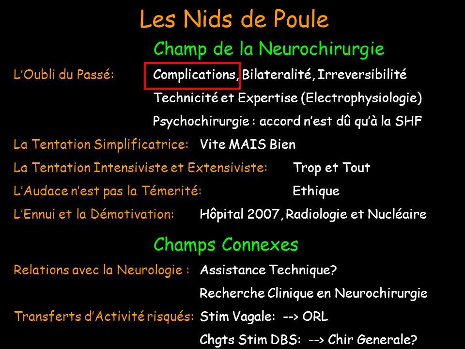 Les Nids de Poule Champ de la Neurochirurgie