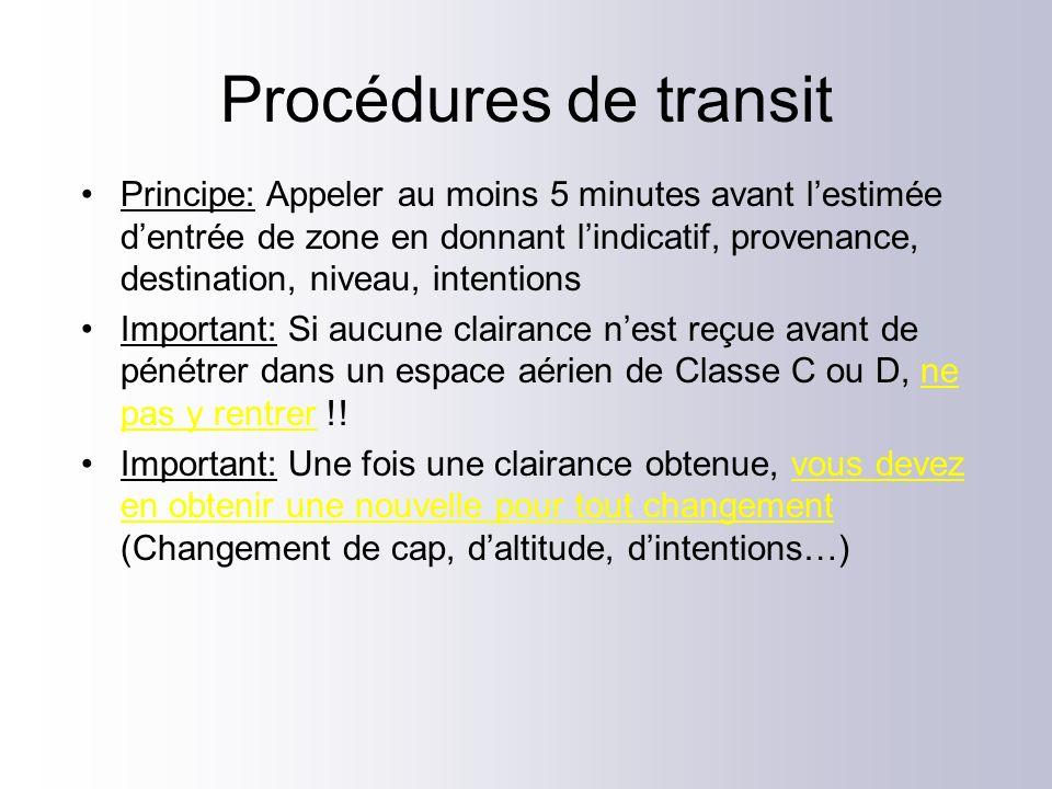 Procédures de transit