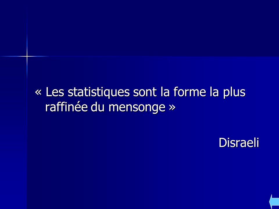 « Les statistiques sont la forme la plus raffinée du mensonge »