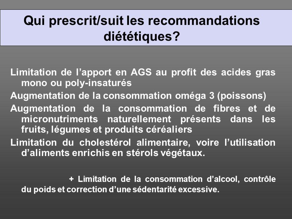 Qui prescrit/suit les recommandations diététiques