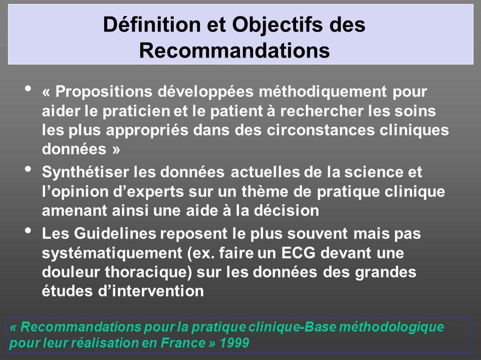 Définition et Objectifs des Recommandations