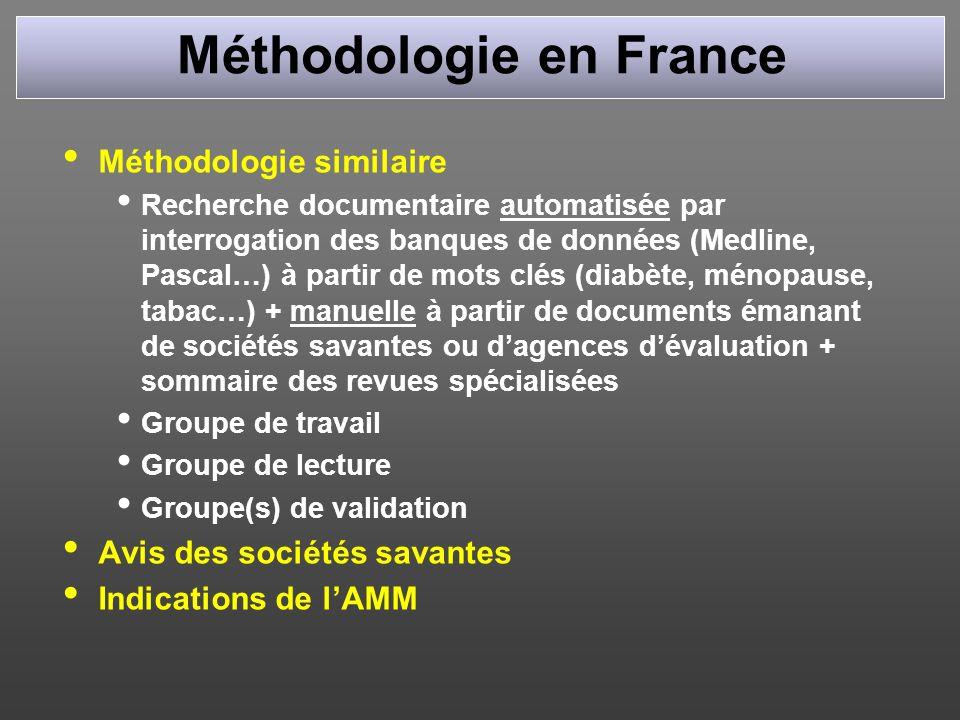 Méthodologie en France