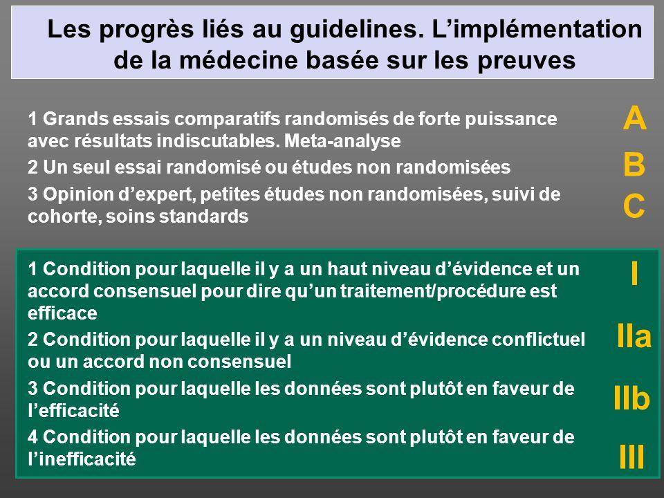 Les progrès liés au guidelines
