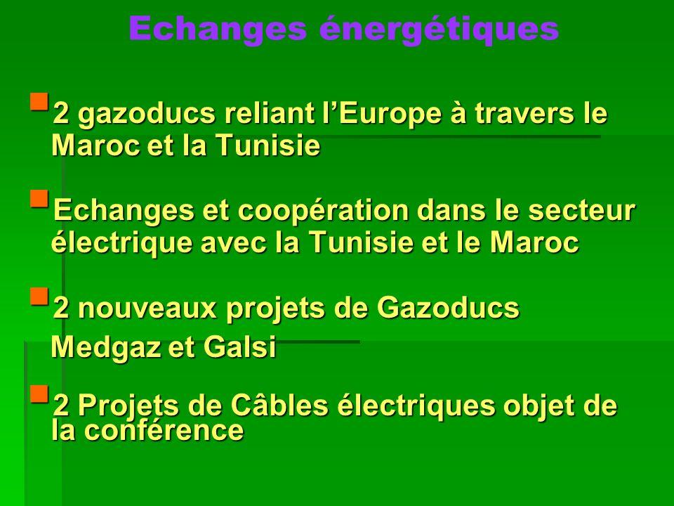 Echanges énergétiques