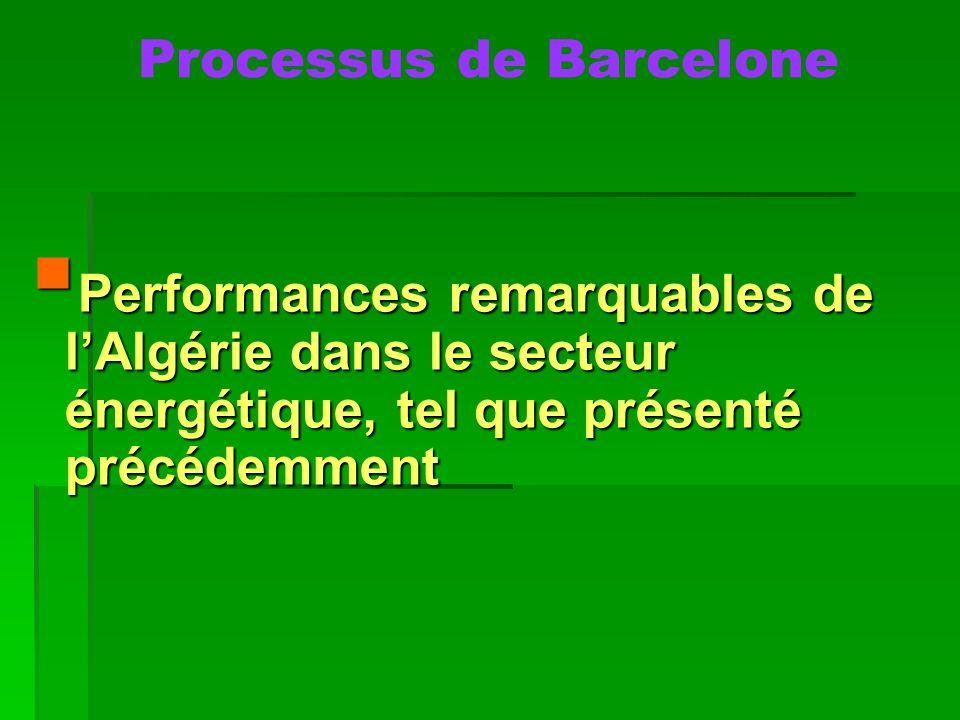 Processus de Barcelone