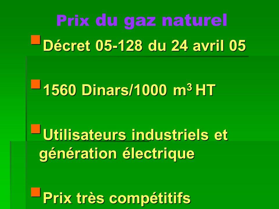 Prix du gaz naturel Décret 05-128 du 24 avril 05. 1560 Dinars/1000 m3 HT. Utilisateurs industriels et génération électrique.