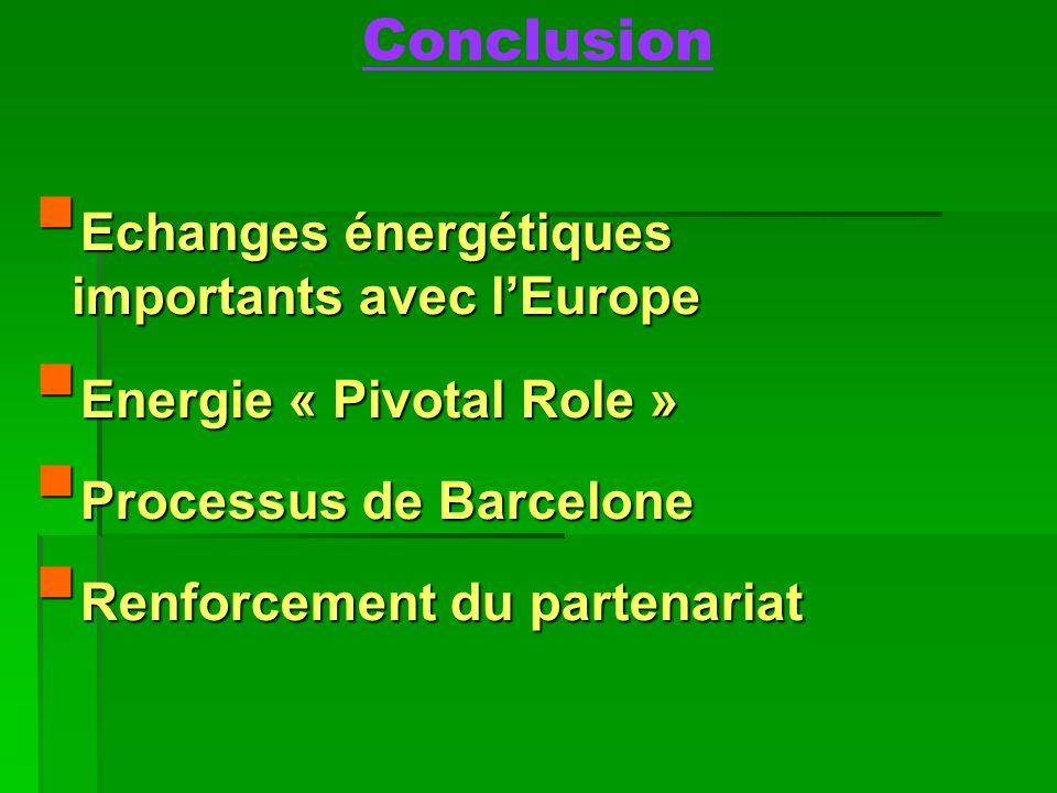 Conclusion Echanges énergétiques importants avec l'Europe