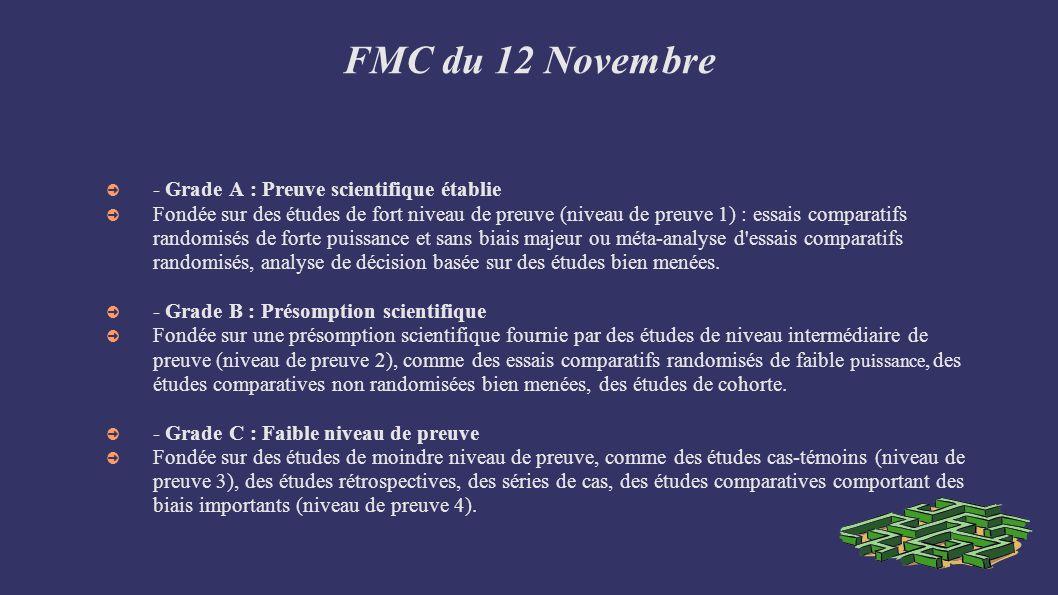 FMC du 12 Novembre - Grade A : Preuve scientifique établie