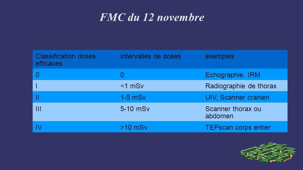 FMC du 12 novembre Classification doses efficaces Intervalles de doses