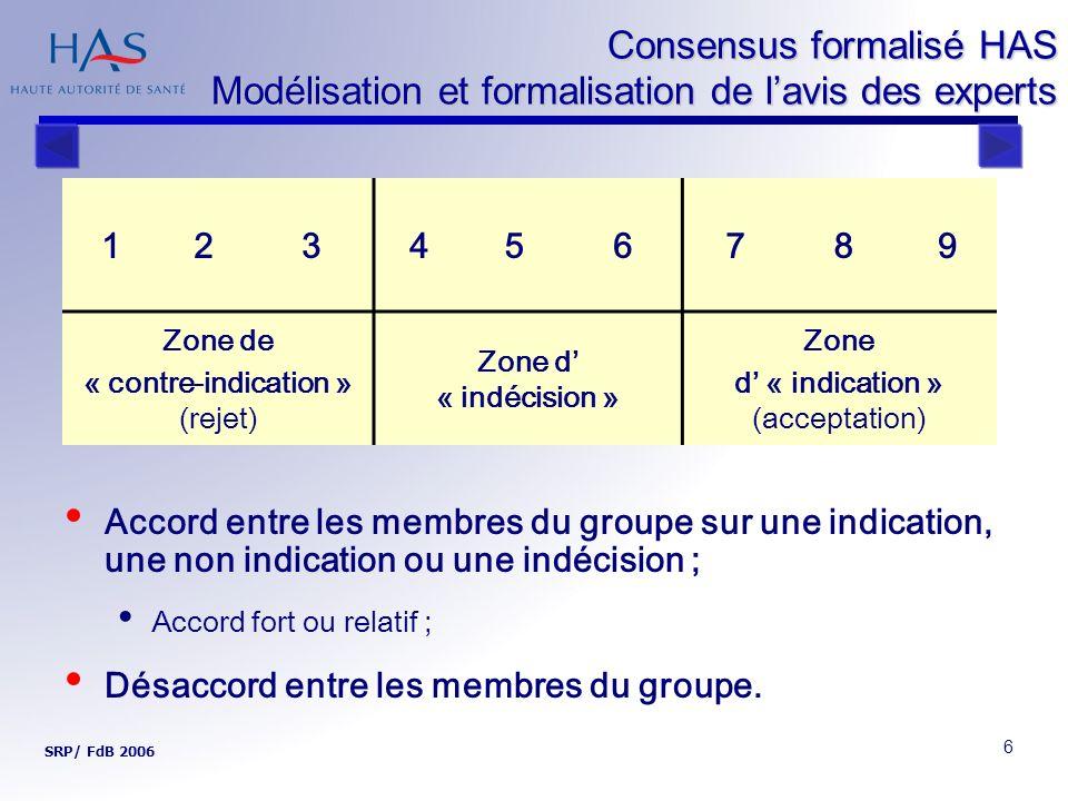 Consensus formalisé HAS Modélisation et formalisation de l'avis des experts