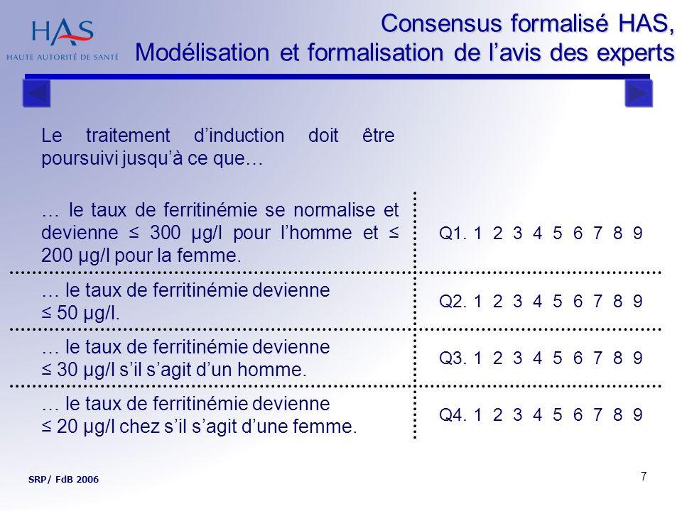 Consensus formalisé HAS, Modélisation et formalisation de l'avis des experts