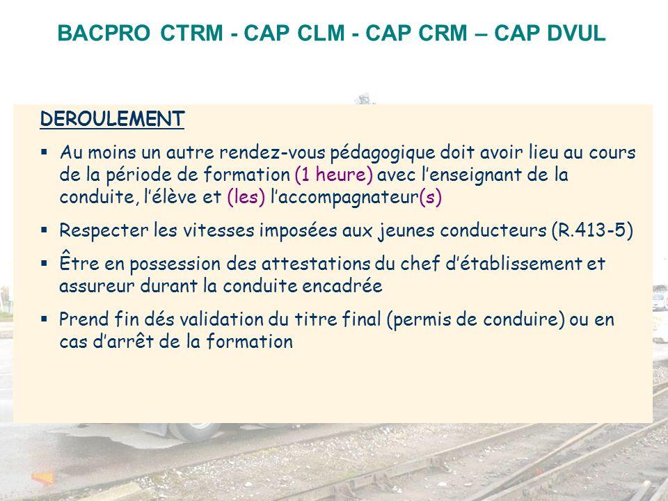 BACPRO CTRM - CAP CLM - CAP CRM – CAP DVUL