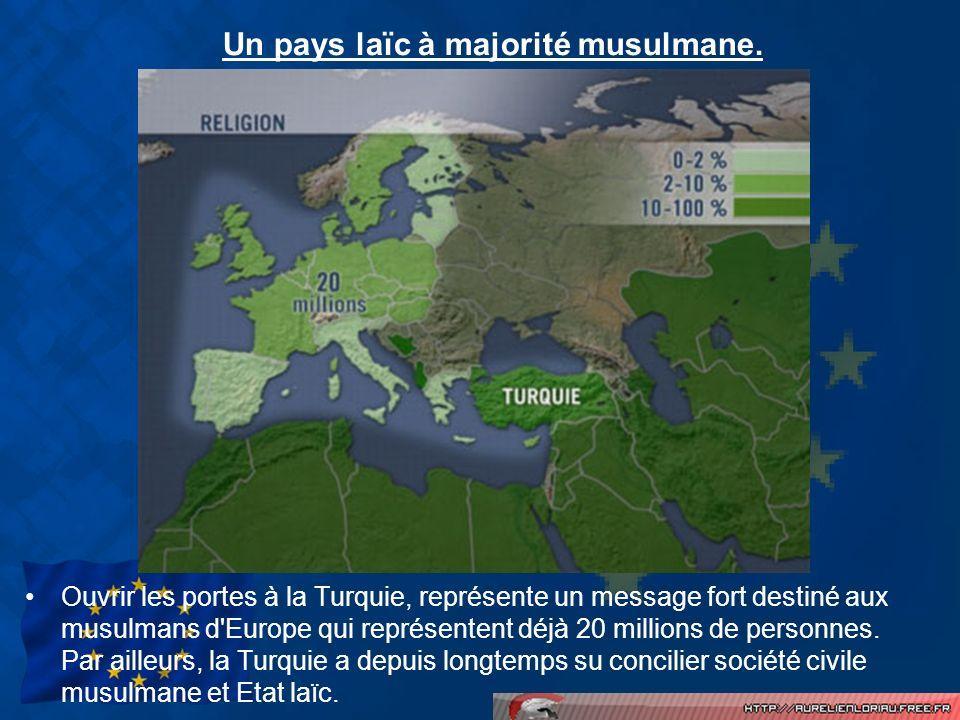 Un pays laïc à majorité musulmane.